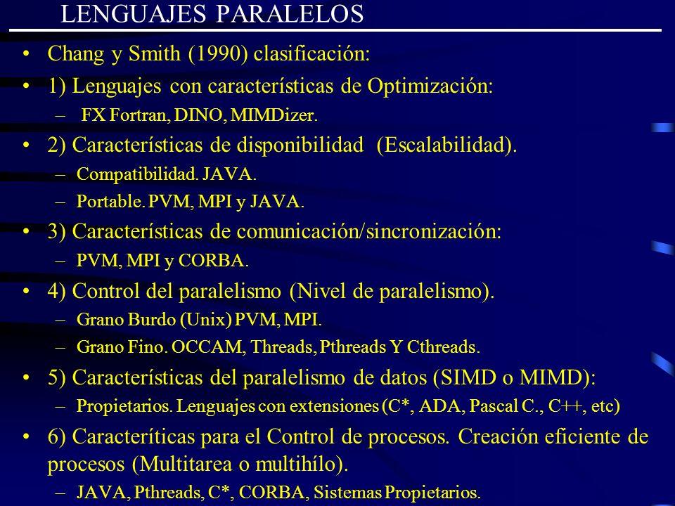 LENGUAJES PARALELOS Chang y Smith (1990) clasificación: 1) Lenguajes con características de Optimización: – FX Fortran, DINO, MIMDizer. 2) Característ