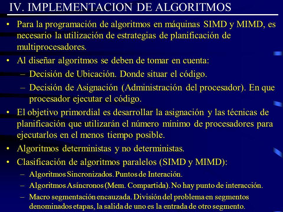IV. IMPLEMENTACION DE ALGORITMOS Para la programación de algoritmos en máquinas SIMD y MIMD, es necesario la utilización de estrategias de planificaci