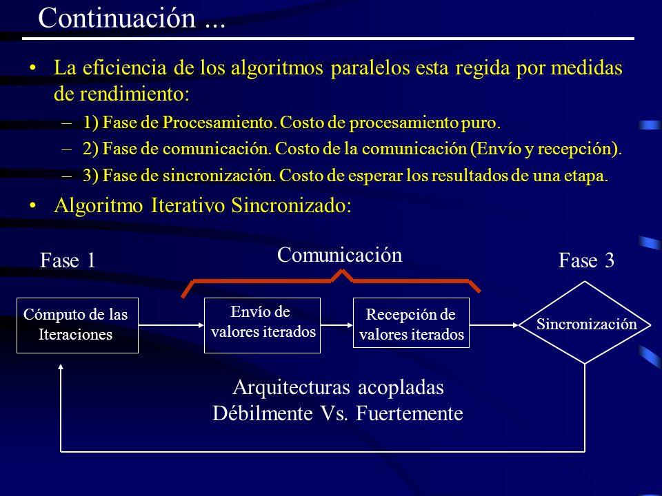 Continuación... La eficiencia de los algoritmos paralelos esta regida por medidas de rendimiento: –1) Fase de Procesamiento. Costo de procesamiento pu