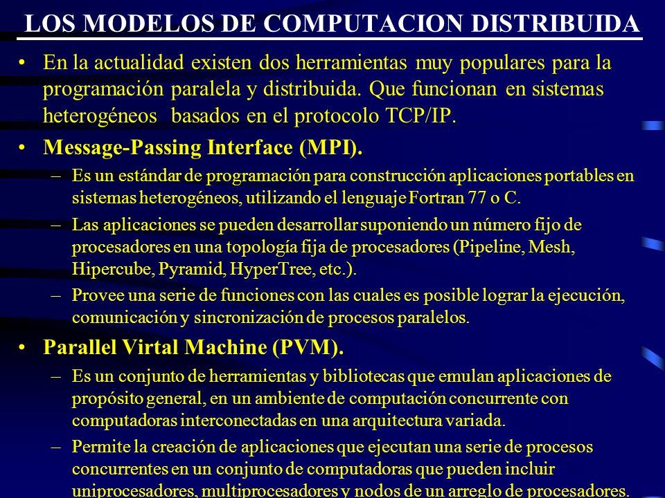 LOS MODELOS DE COMPUTACION DISTRIBUIDA En la actualidad existen dos herramientas muy populares para la programación paralela y distribuida. Que funcio