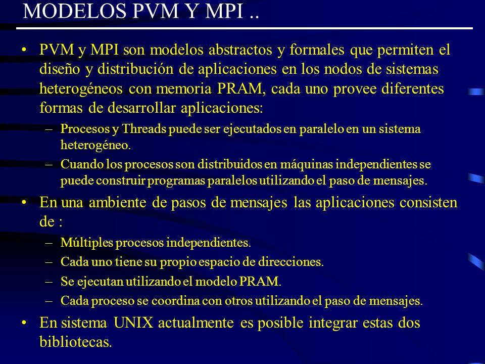 MODELOS PVM Y MPI.. PVM y MPI son modelos abstractos y formales que permiten el diseño y distribución de aplicaciones en los nodos de sistemas heterog