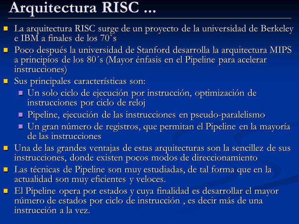 Arquitectura RISC... La arquitectura RISC surge de un proyecto de la universidad de Berkeley e IBM a finales de los 70`s La arquitectura RISC surge de