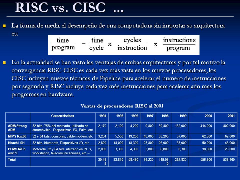 RISC vs. CISC... La forma de medir el desempeño de una computadora sin importar su arquitectura es: La forma de medir el desempeño de una computadora