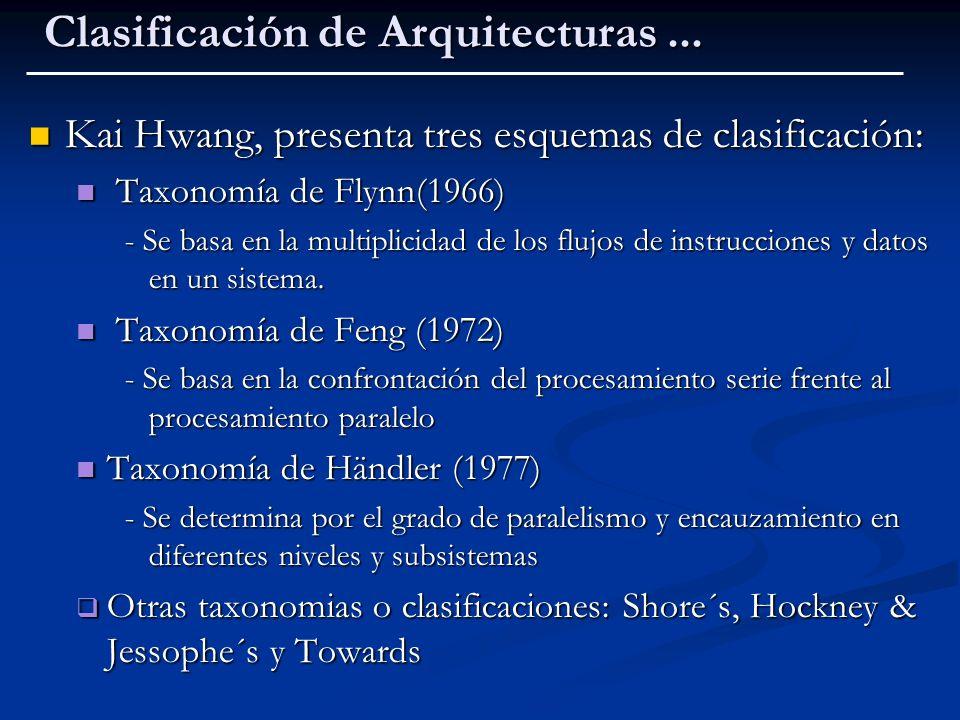 Clasificación de Arquitecturas... Kai Hwang, presenta tres esquemas de clasificación: Kai Hwang, presenta tres esquemas de clasificación: Taxonomía de