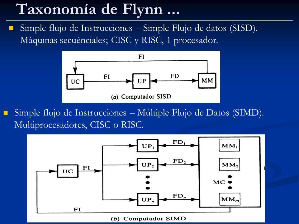 Taxonomía de Flynn... Simple flujo de Instrucciones – Simple Flujo de datos (SISD). Máquinas secuénciales; CISC y RISC, 1 procesador. Simple flujo de