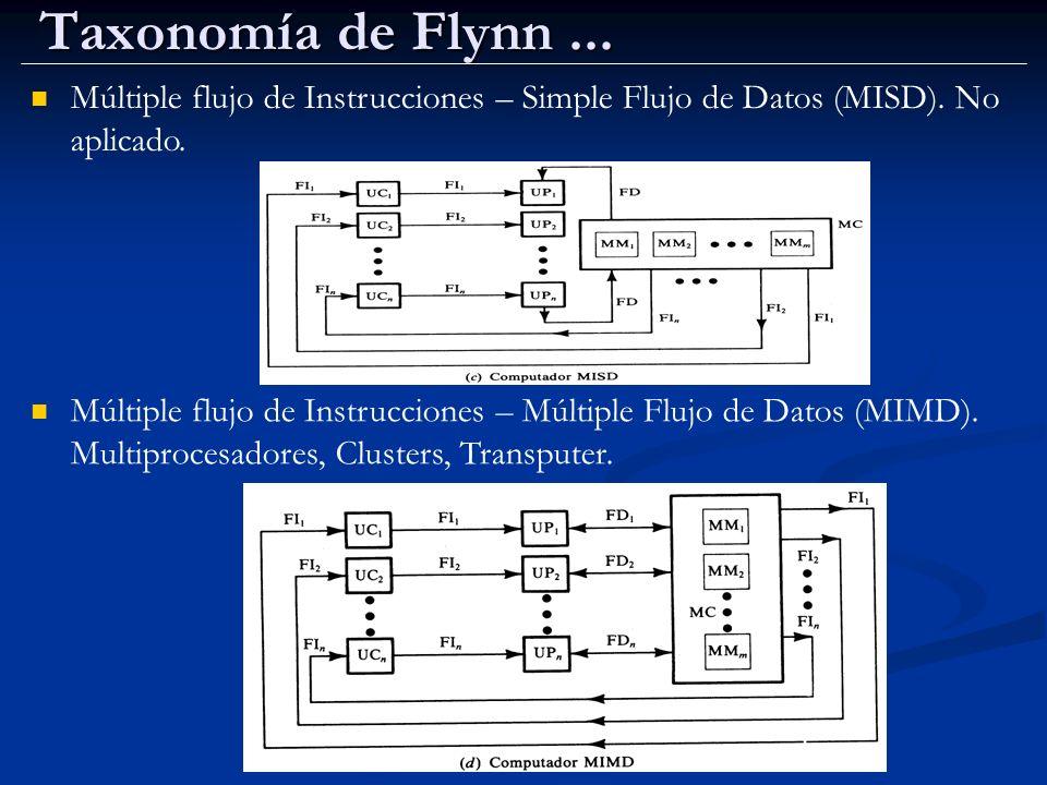 Taxonomía de Flynn... Múltiple flujo de Instrucciones – Simple Flujo de Datos (MISD). No aplicado. Múltiple flujo de Instrucciones – Múltiple Flujo de