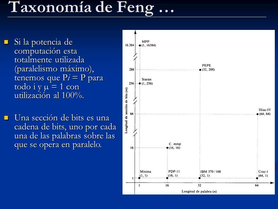Taxonomía de Feng … Si la potencia de computación esta totalmente utilizada (paralelismo máximo), tenemos que Pi = P para todo i y µ = 1 con utilizaci
