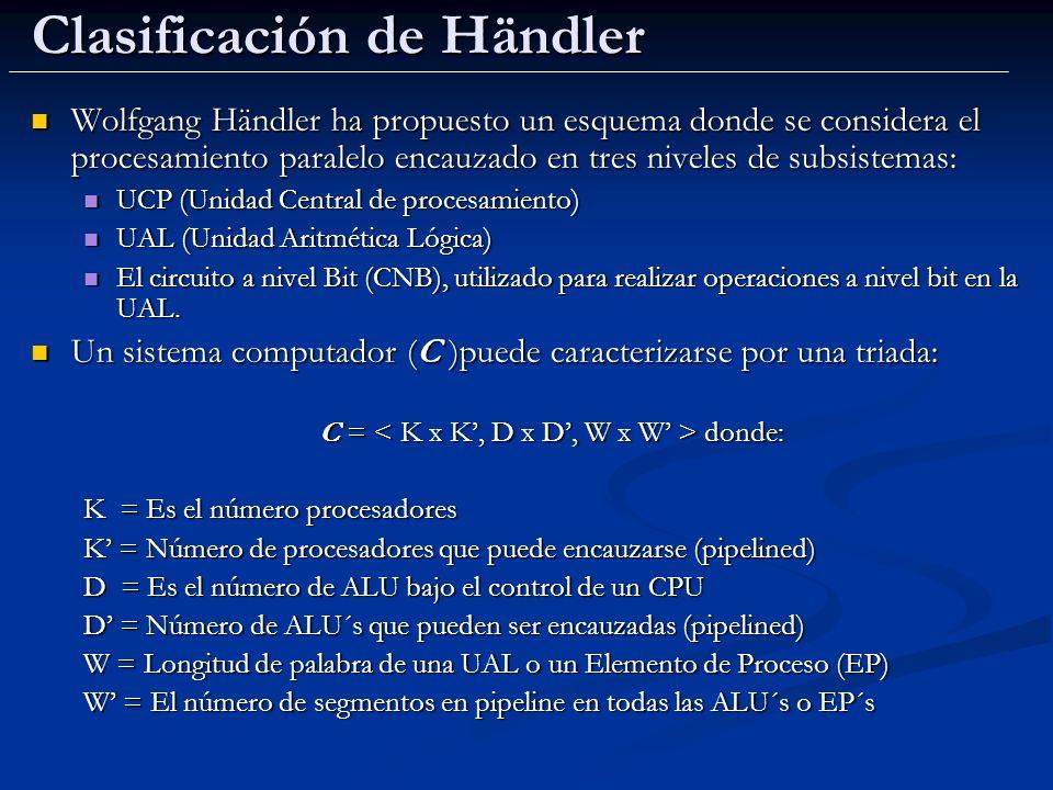 Clasificación de Händler Wolfgang Händler ha propuesto un esquema donde se considera el procesamiento paralelo encauzado en tres niveles de subsistema