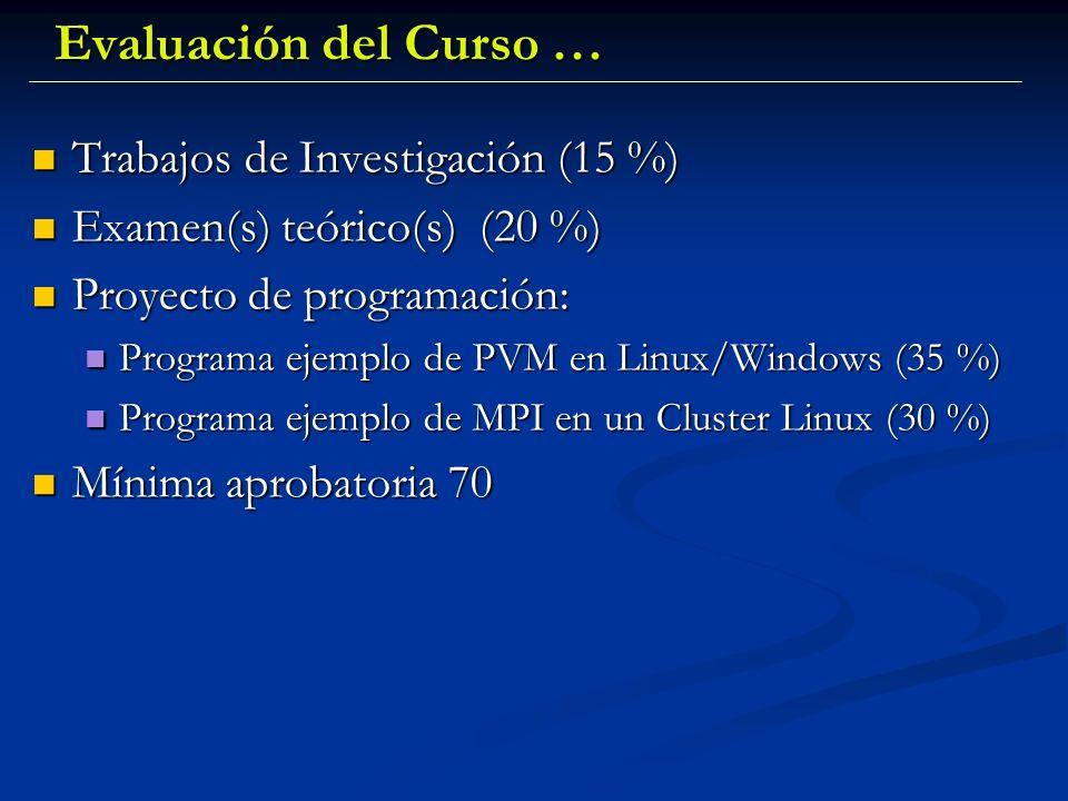 Evaluación del Curso … Trabajos de Investigación (15 %) Trabajos de Investigación (15 %) Examen(s) teórico(s) (20 %) Examen(s) teórico(s) (20 %) Proye