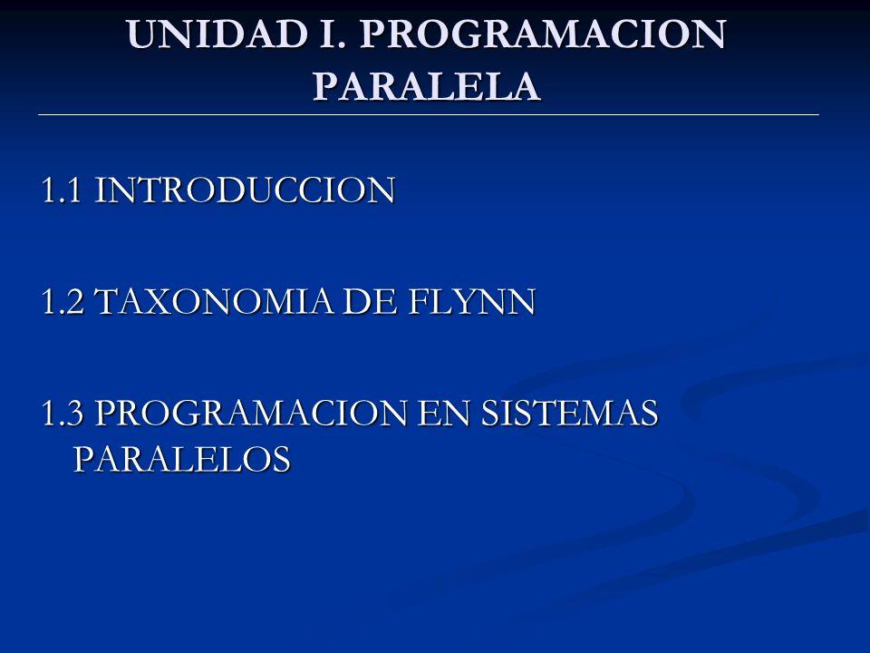 UNIDAD I. PROGRAMACION PARALELA 1.1 INTRODUCCION 1.2 TAXONOMIA DE FLYNN 1.3 PROGRAMACION EN SISTEMAS PARALELOS