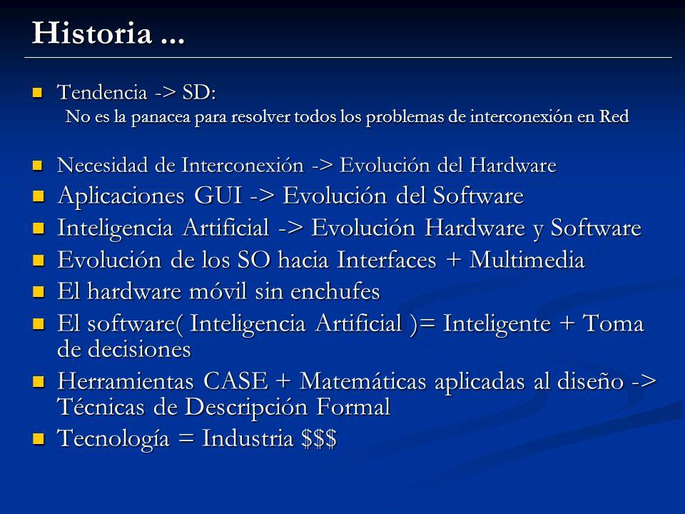 Historia... Tendencia -> SD: Tendencia -> SD: No es la panacea para resolver todos los problemas de interconexión en Red Necesidad de Interconexión ->