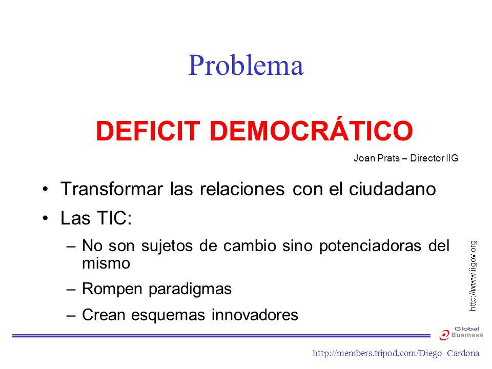 http://members.tripod.com/Diego_Cardona Problema Transformar las relaciones con el ciudadano Las TIC: –No son sujetos de cambio sino potenciadoras del