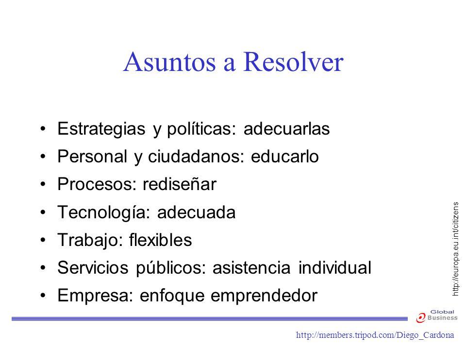 http://members.tripod.com/Diego_Cardona Asuntos a Resolver Estrategias y políticas: adecuarlas Personal y ciudadanos: educarlo Procesos: rediseñar Tec