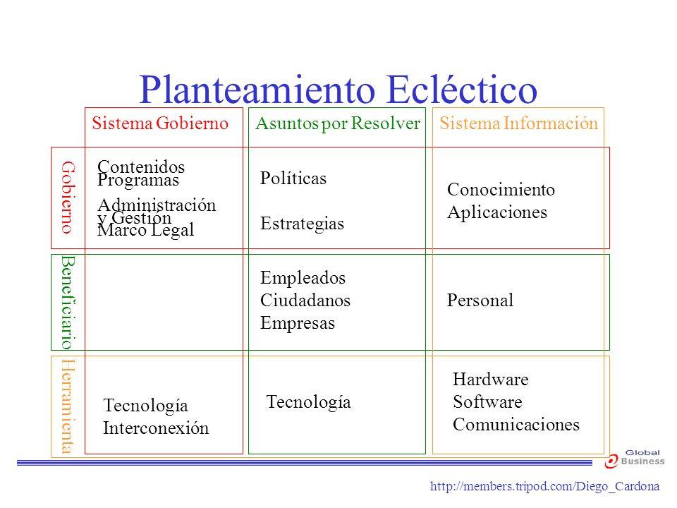http://members.tripod.com/Diego_Cardona Gobierno Beneficiario Herramienta Planteamiento Ecléctico Contenidos Programas Administración y Gestión Marco