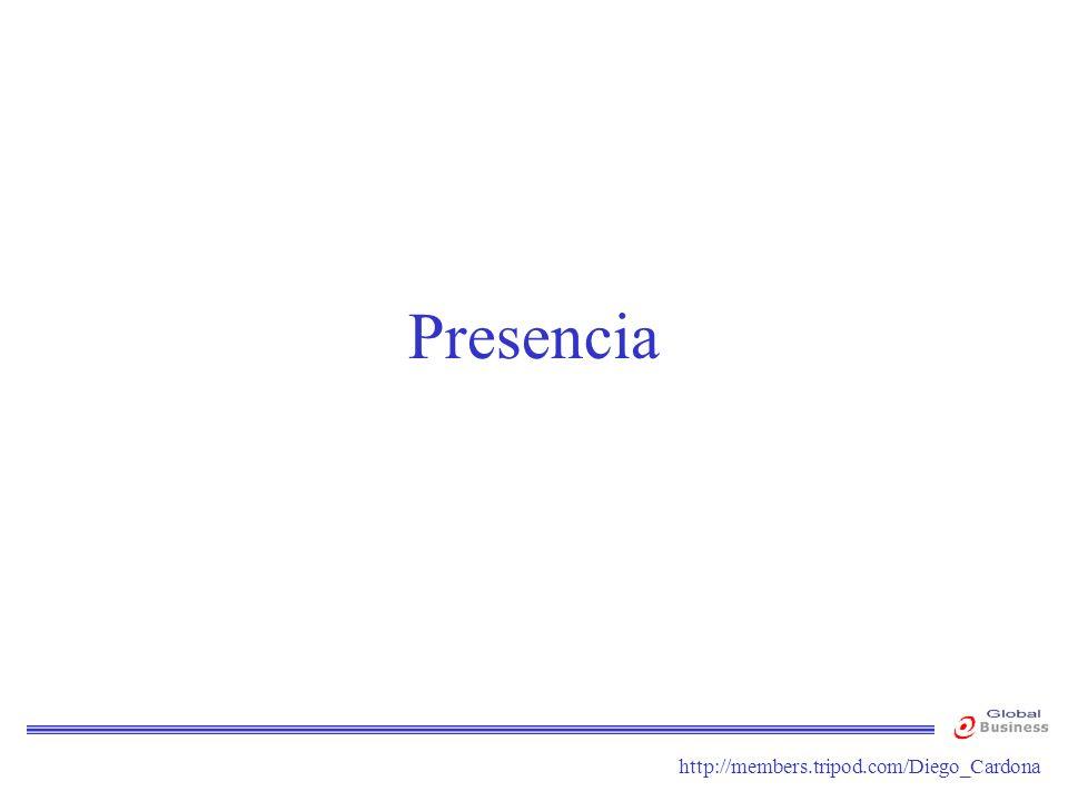 http://members.tripod.com/Diego_Cardona Presencia
