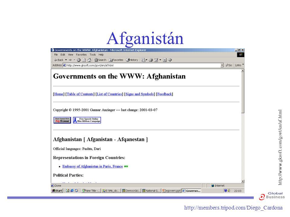 http://members.tripod.com/Diego_Cardona Afganistán http://www.gksoft.com/govt/en/af.html