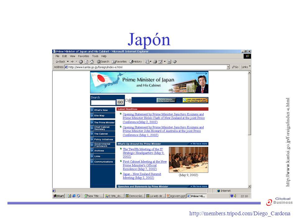 http://members.tripod.com/Diego_Cardona Japón http://www.kantei.go.jp/foreign/index-e.html