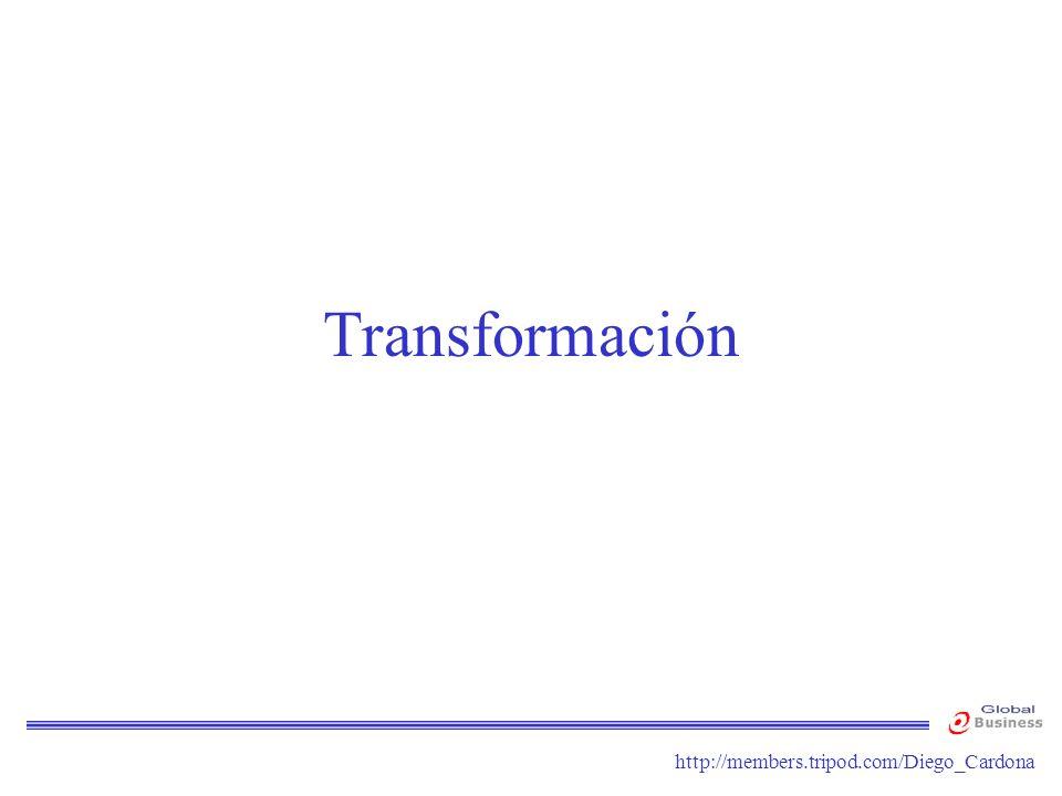 http://members.tripod.com/Diego_Cardona Transformación