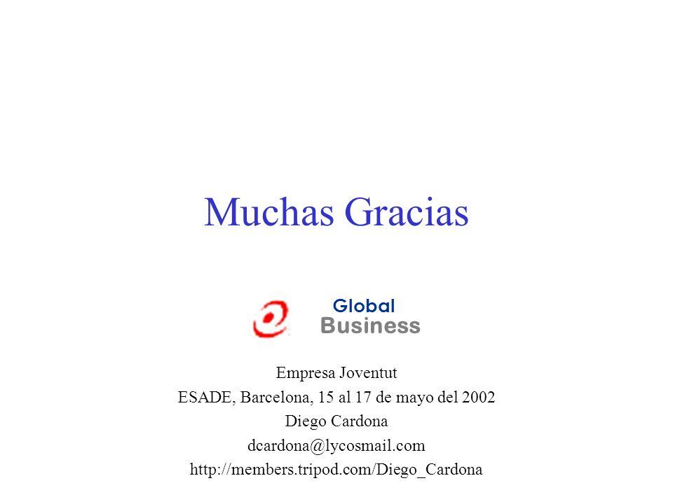 Muchas Gracias Global Business Empresa Joventut ESADE, Barcelona, 15 al 17 de mayo del 2002 Diego Cardona dcardona@lycosmail.com http://members.tripod