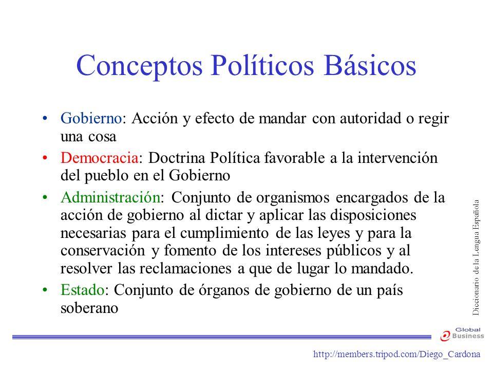 http://members.tripod.com/Diego_Cardona Conceptos Políticos Básicos Gobierno: Acción y efecto de mandar con autoridad o regir una cosa Democracia: Doc