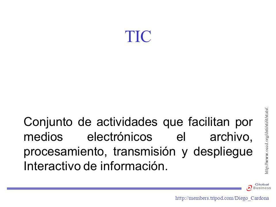 http://members.tripod.com/Diego_Cardona TIC Conjunto de actividades que facilitan por medios electrónicos el archivo, procesamiento, transmisión y des