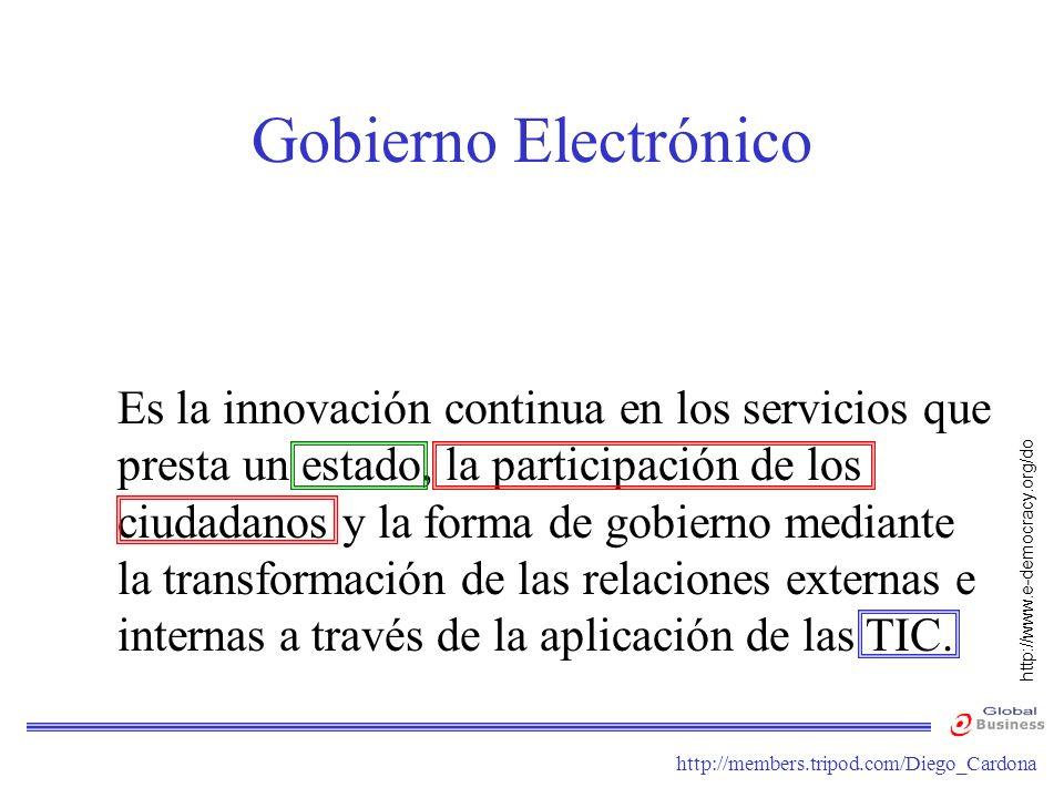 http://members.tripod.com/Diego_Cardona Gobierno Electrónico Es la innovación continua en los servicios que presta un estado, la participación de los