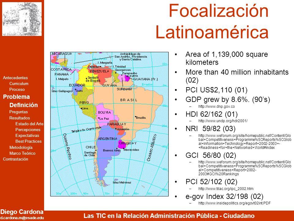Diego Cardona d.cardona.m@esade.edu Las TIC en la Relación Administración Pública - Ciudadano Focalización Latinoamérica Area of 1,139,000 square kilo
