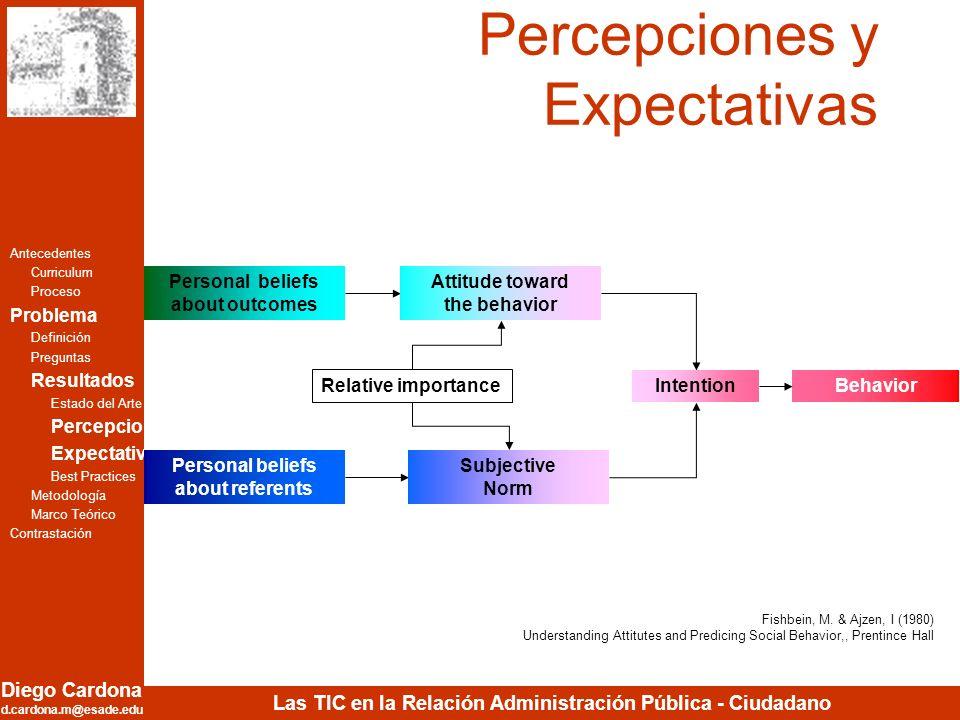 Diego Cardona d.cardona.m@esade.edu Las TIC en la Relación Administración Pública - Ciudadano Percepciones y Expectativas Antecedentes Curriculum Proc