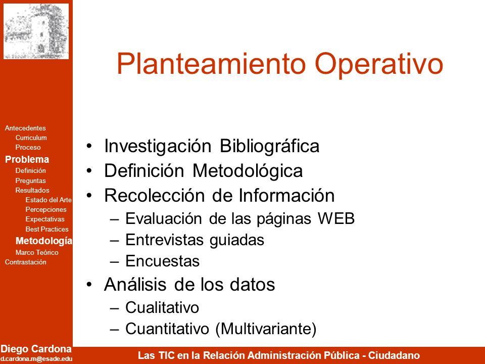 Diego Cardona d.cardona.m@esade.edu Las TIC en la Relación Administración Pública - Ciudadano Planteamiento Operativo Investigación Bibliográfica Defi