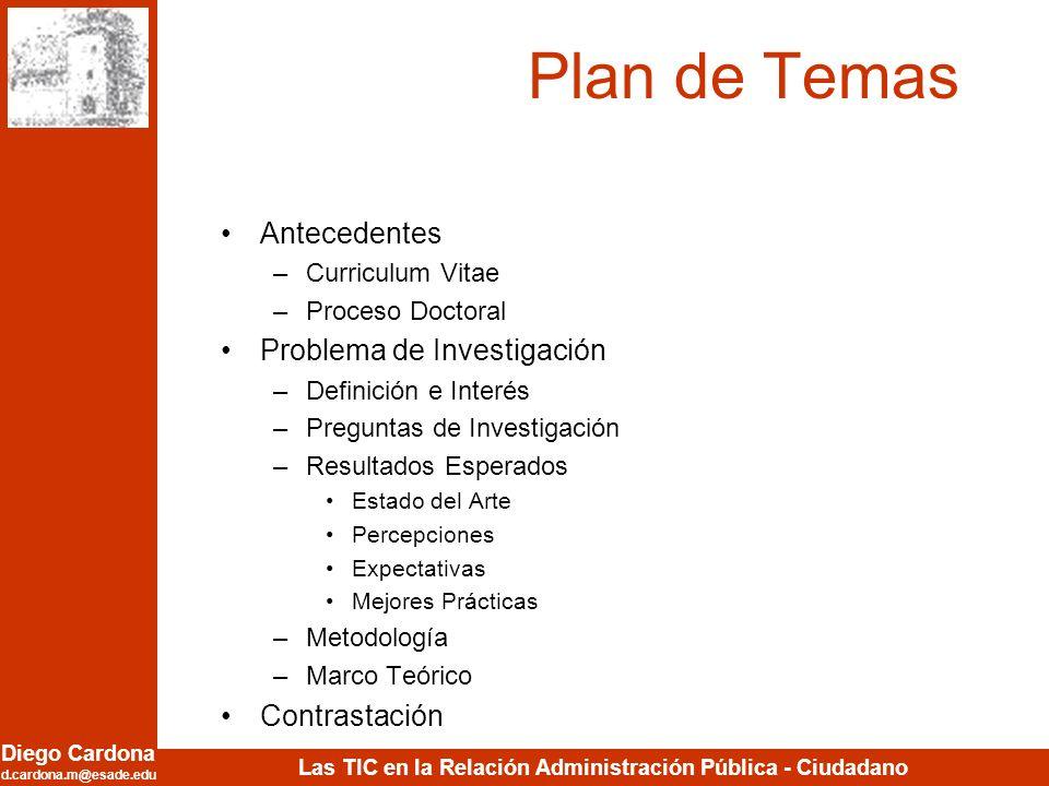 Diego Cardona d.cardona.m@esade.edu Las TIC en la Relación Administración Pública - Ciudadano Plan de Temas Antecedentes –Curriculum Vitae –Proceso Do