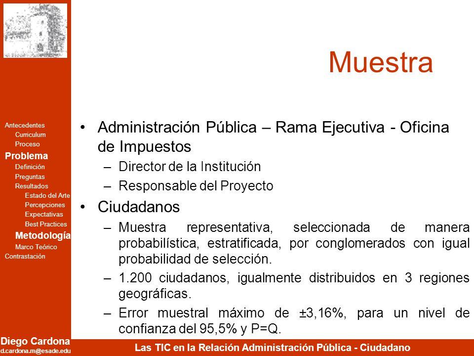 Diego Cardona d.cardona.m@esade.edu Las TIC en la Relación Administración Pública - Ciudadano Muestra Administración Pública – Rama Ejecutiva - Oficin