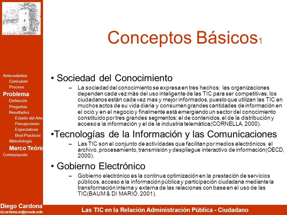 Diego Cardona d.cardona.m@esade.edu Las TIC en la Relación Administración Pública - Ciudadano Conceptos Básicos 1 Sociedad del Conocimiento –La socied