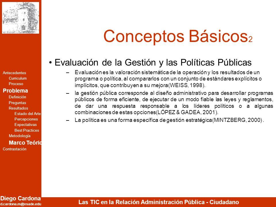 Diego Cardona d.cardona.m@esade.edu Las TIC en la Relación Administración Pública - Ciudadano Conceptos Básicos 2 Evaluación de la Gestión y las Polít