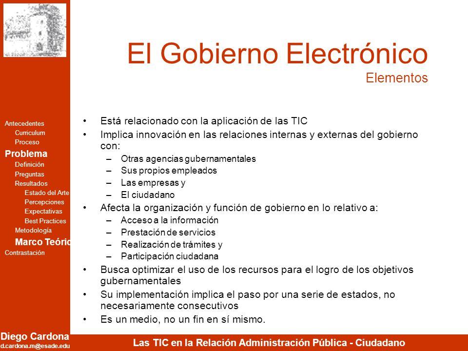 Diego Cardona d.cardona.m@esade.edu Las TIC en la Relación Administración Pública - Ciudadano El Gobierno Electrónico Elementos Está relacionado con l