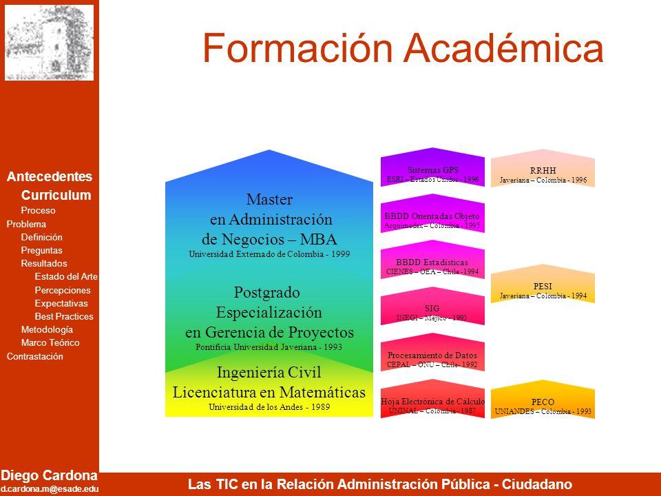 Diego Cardona d.cardona.m@esade.edu Las TIC en la Relación Administración Pública - Ciudadano Ingeniería Civil Licenciatura en Matemáticas Universidad