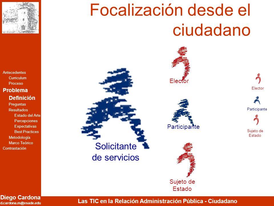 Diego Cardona d.cardona.m@esade.edu Las TIC en la Relación Administración Pública - Ciudadano Focalización desde el ciudadano Solicitante de servicios