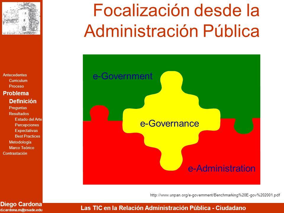 Diego Cardona d.cardona.m@esade.edu Las TIC en la Relación Administración Pública - Ciudadano Focalización desde la Administración Pública e-Governanc