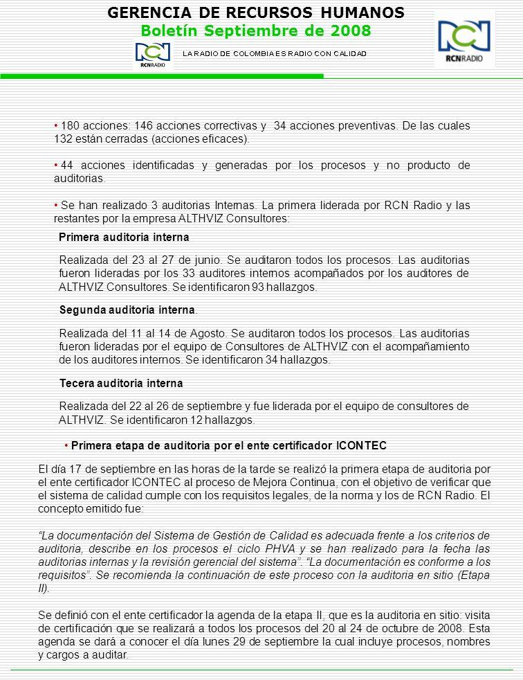 GERENCIA DE RECURSOS HUMANOS Boletín Septiembre de 2008 180 acciones: 146 acciones correctivas y 34 acciones preventivas. De las cuales 132 están cerr
