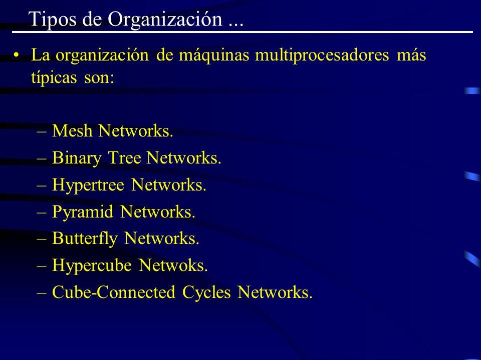 Tipos de Organización... La organización de máquinas multiprocesadores más típicas son: –Mesh Networks. –Binary Tree Networks. –Hypertree Networks. –P