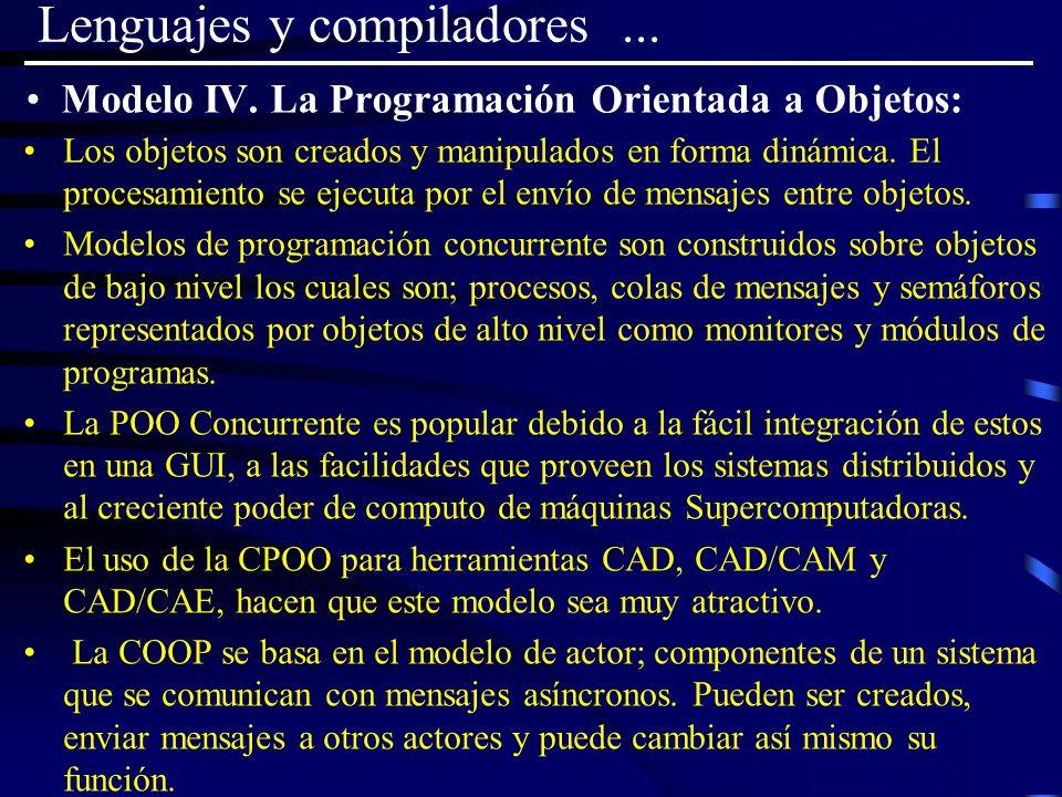 Modelo IV. La Programación Orientada a Objetos: Los objetos son creados y manipulados en forma dinámica. El procesamiento se ejecuta por el envío de m