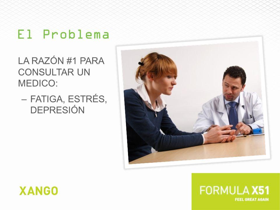 El Problema LA RAZÓN #1 PARA CONSULTAR UN MEDICO: –FATIGA, ESTRÉS, DEPRESIÓN