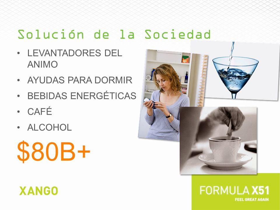 Solución de la Sociedad LEVANTADORES DEL ANIMO AYUDAS PARA DORMIR BEBIDAS ENERGÉTICAS CAFÉ ALCOHOL $80B+