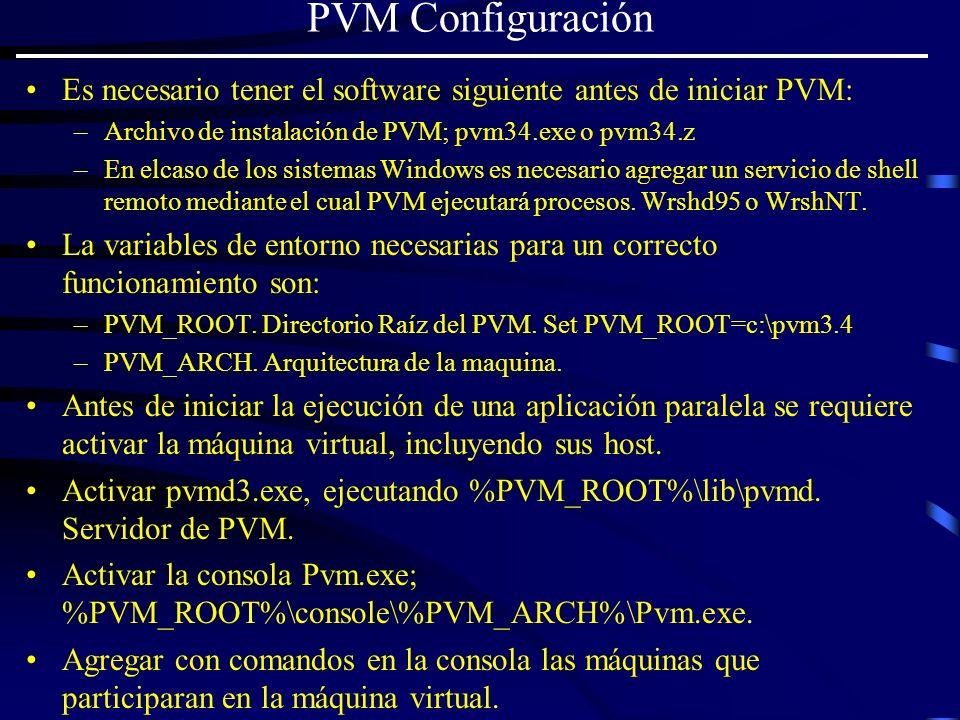 PVM Configuración Es necesario tener el software siguiente antes de iniciar PVM: –Archivo de instalación de PVM; pvm34.exe o pvm34.z –En elcaso de los