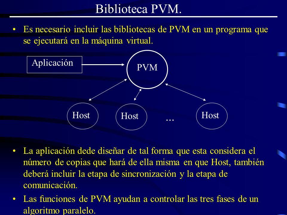 Es necesario incluir las bibliotecas de PVM en un programa que se ejecutará en la máquina virtual. La aplicación dede diseñar de tal forma que esta co