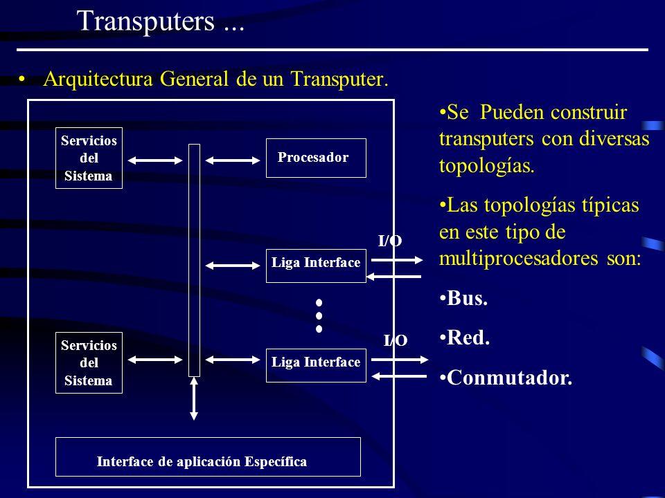 Transputers... Arquitectura General de un Transputer. Servicios del Sistema Interface de aplicación Específica Procesador Liga Interface I/O Se Pueden