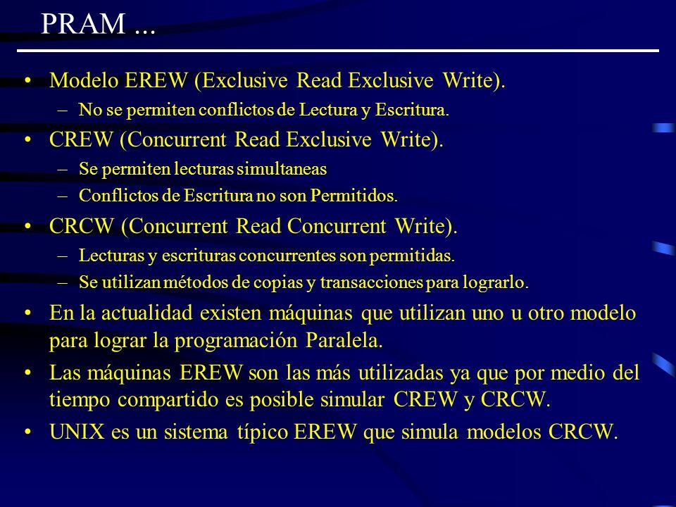 PRAM... Modelo EREW (Exclusive Read Exclusive Write). –No se permiten conflictos de Lectura y Escritura. CREW (Concurrent Read Exclusive Write). –Se p