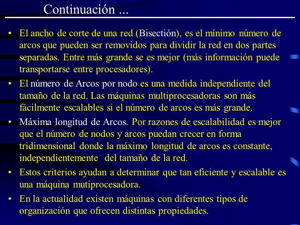 Continuación... El ancho de corte de una red (Bisectión), es el mínimo número de arcos que pueden ser removidos para dividir la red en dos partes sepa
