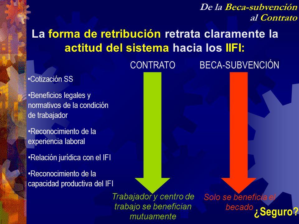 De la Beca-subvención al Contrato La forma de retribución retrata claramente la actitud del sistema hacia los IIFI: CONTRATOBECA-SUBVENCIÓN Cotización