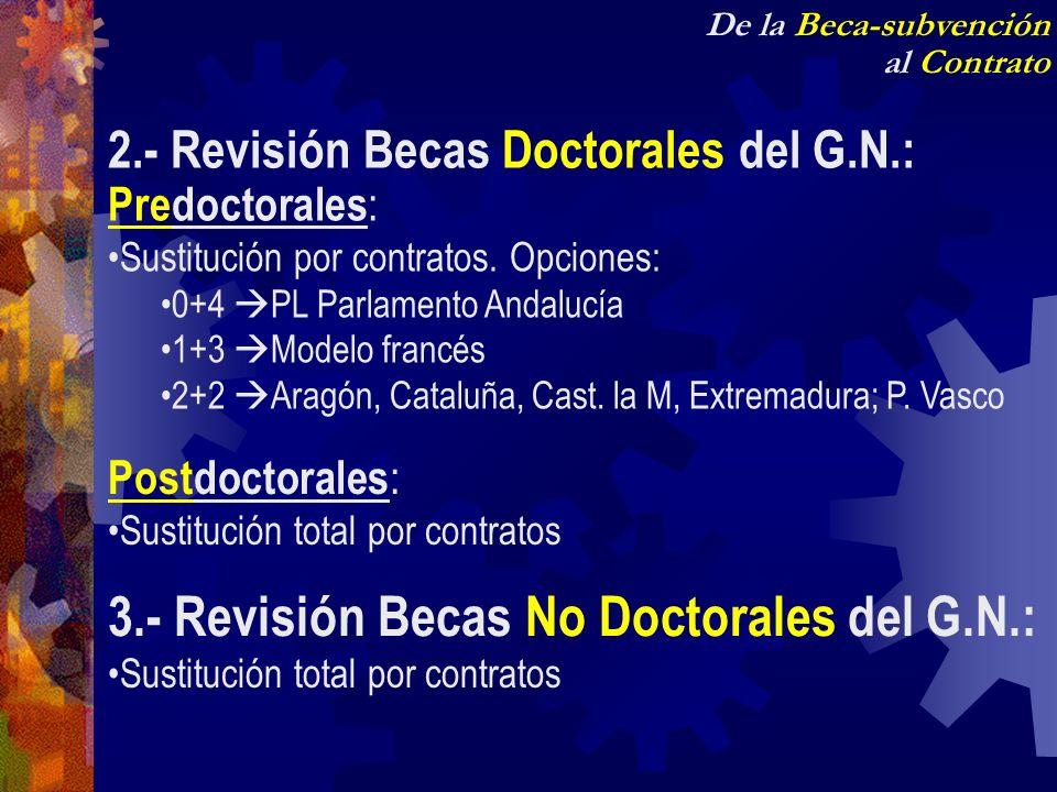De la Beca-subvención al Contrato 2.- Revisión Becas Doctorales del G.N.: Predoctorales : Sustitución por contratos. Opciones: 0+4 PL Parlamento Andal