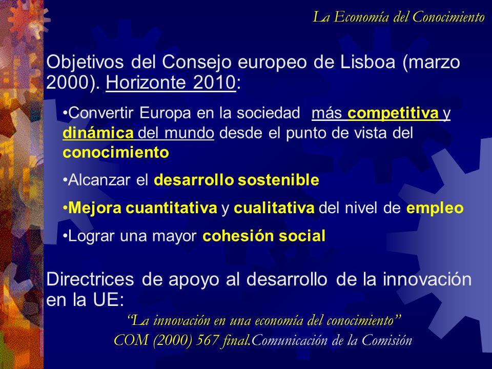 Objetivos del Consejo europeo de Lisboa (marzo 2000). Horizonte 2010: Convertir Europa en la sociedad más competitiva y dinámica del mundo desde el pu